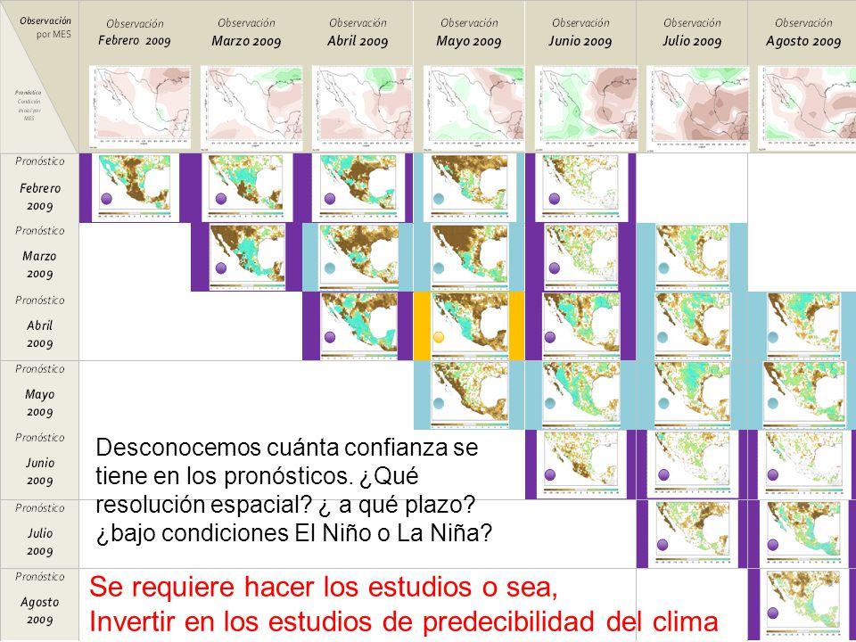 Volumen total de agua concesionado Grado de presión sobre el recurso hídrico =_________________________________ Disponibilidad Natural Media de Agua ACTUAL (2004) PROYECCIÓN AL 2030 (SIN CAMBIO CLIMÁTICO) PROYECCIÓN AL 2030 SI SE CONSIDERA TAMBIÉN CAMBIO CLIMÁTICO Este es uno de los peores escenarios, ¿y si hago adaptación?