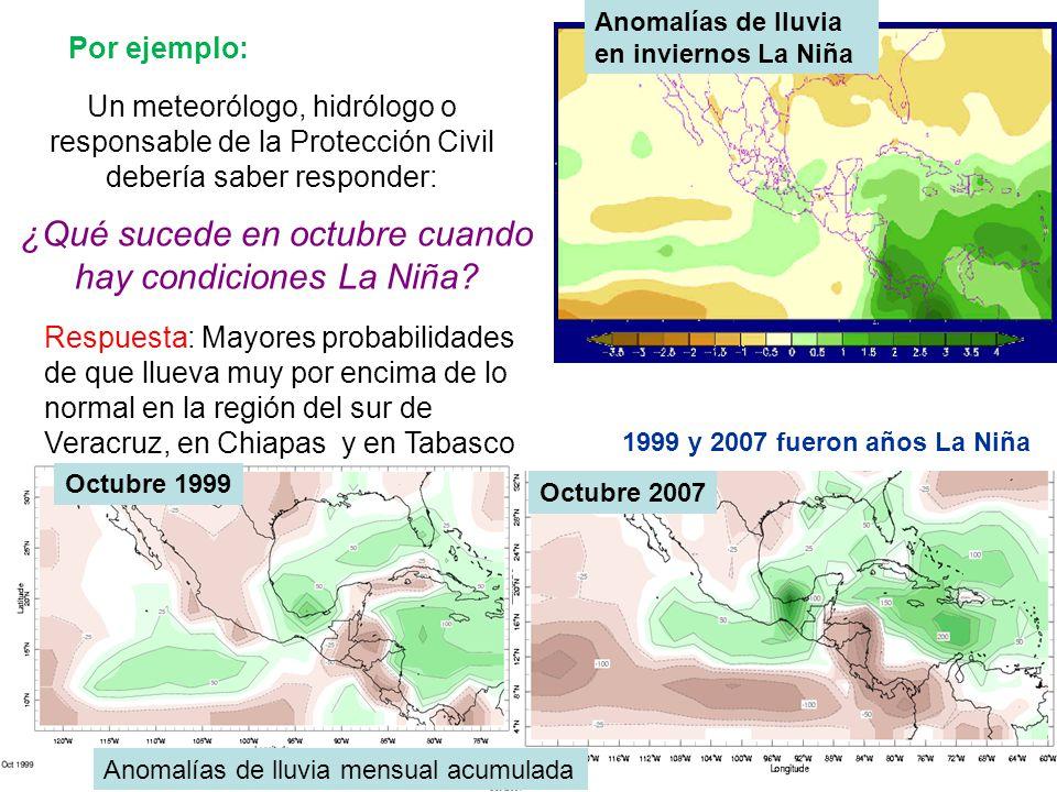 ¿Qué sucede en octubre cuando hay condiciones La Niña? Respuesta: Mayores probabilidades de que llueva muy por encima de lo normal en la región del su