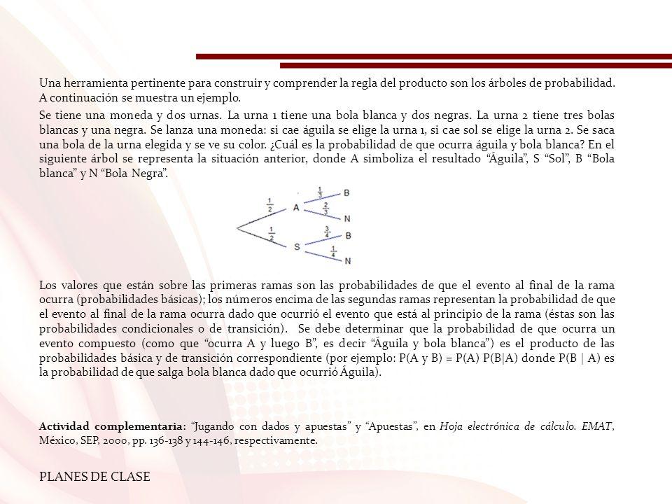 Una herramienta pertinente para construir y comprender la regla del producto son los árboles de probabilidad. A continuación se muestra un ejemplo. Se