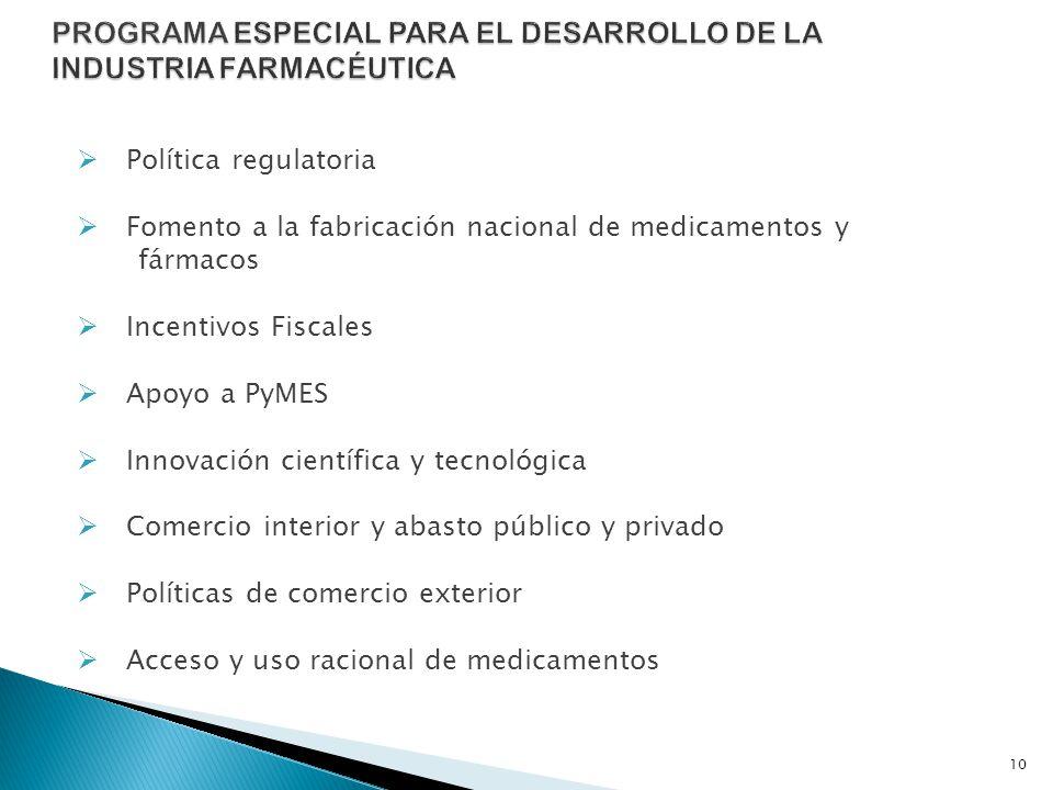 Política regulatoria Fomento a la fabricación nacional de medicamentos y fármacos Incentivos Fiscales Apoyo a PyMES Innovación científica y tecnológic