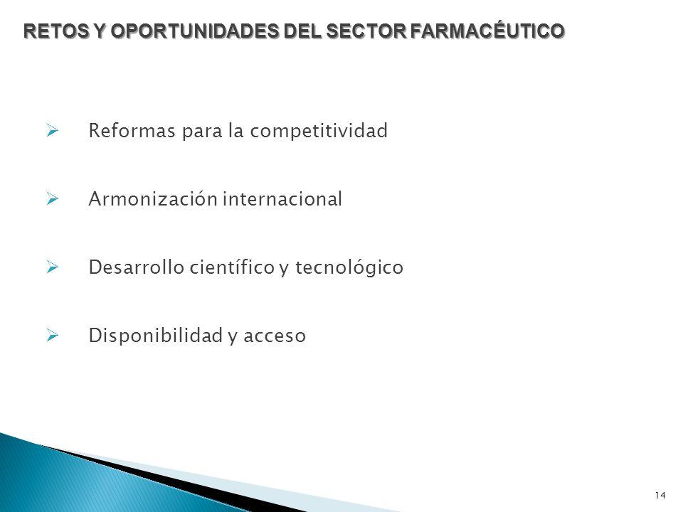 Reformas para la competitividad Armonización internacional Desarrollo científico y tecnológico Disponibilidad y acceso 14 RETOS Y OPORTUNIDADES DEL SECTOR FARMACÉUTICO