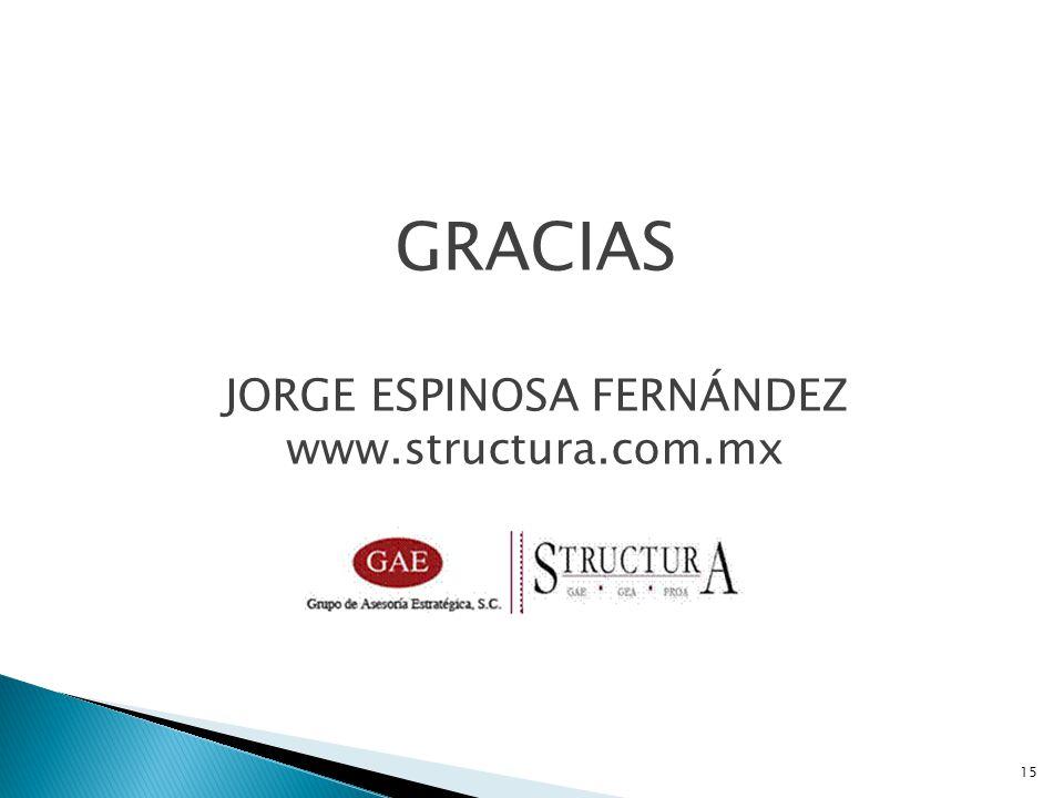 GRACIAS JORGE ESPINOSA FERNÁNDEZ www.structura.com.mx 15