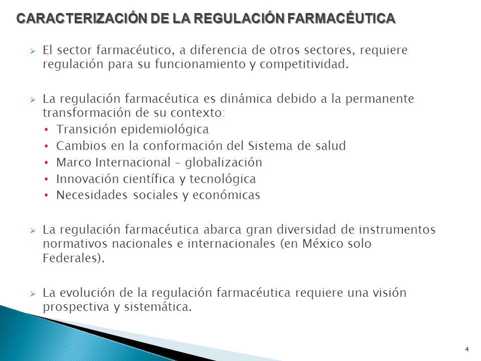 El sector farmacéutico, a diferencia de otros sectores, requiere regulación para su funcionamiento y competitividad.