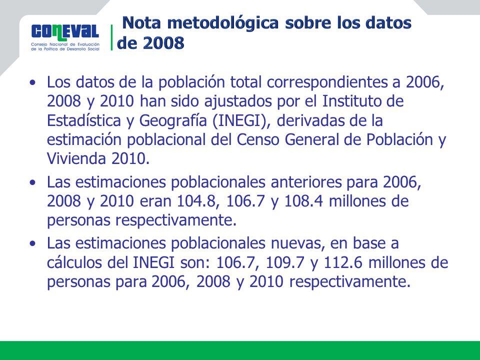 Los datos de la población total correspondientes a 2006, 2008 y 2010 han sido ajustados por el Instituto de Estadística y Geografía (INEGI), derivadas de la estimación poblacional del Censo General de Población y Vivienda 2010.