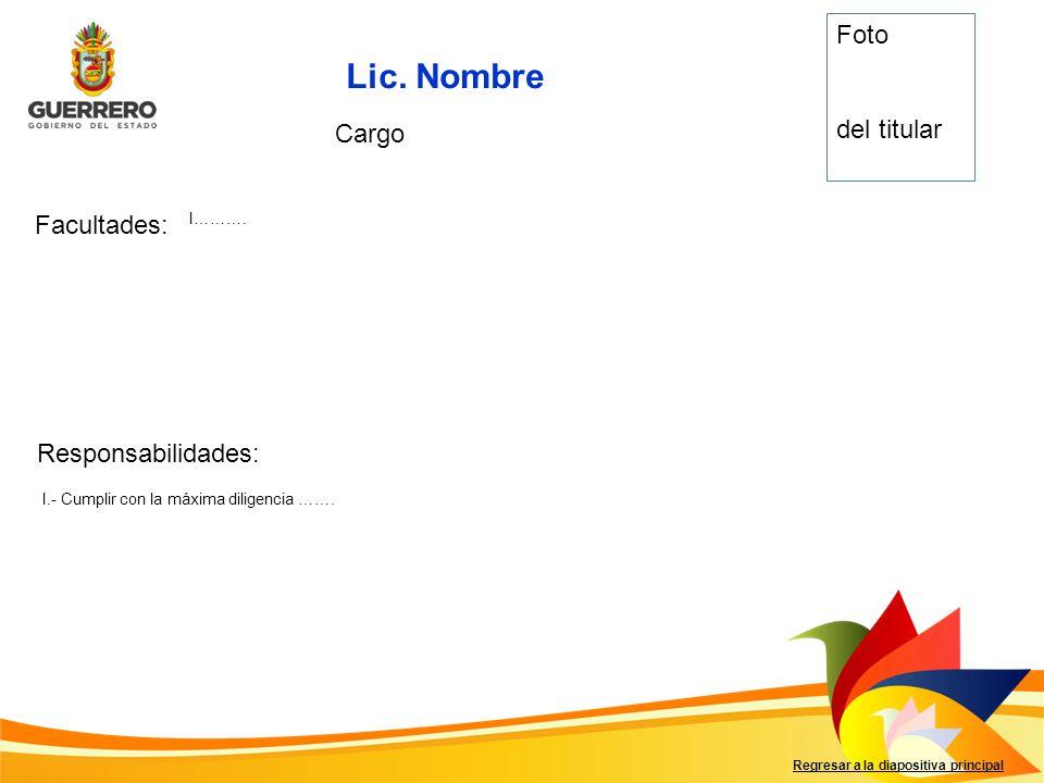 Lic. Nombre Facultades: Responsabilidades: Regresar a la diapositiva principal Cargo I……….