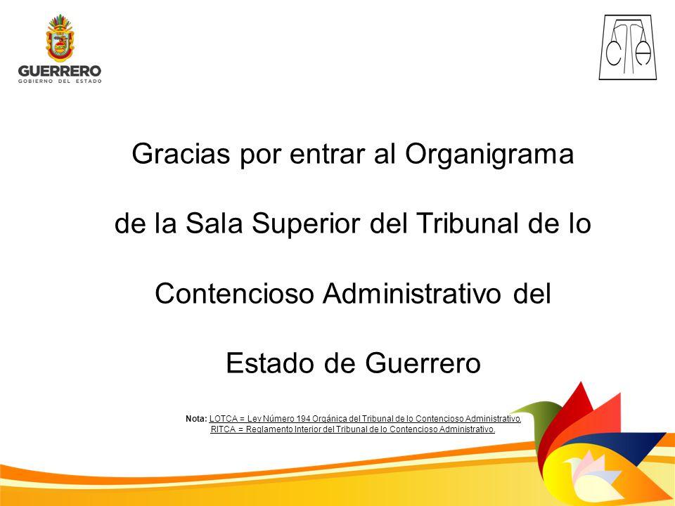 Gracias por entrar al Organigrama de la Sala Superior del Tribunal de lo Contencioso Administrativo del Estado de Guerrero Nota: LOTCA = Ley Número 194 Orgánica del Tribunal de lo Contencioso Administrativo.