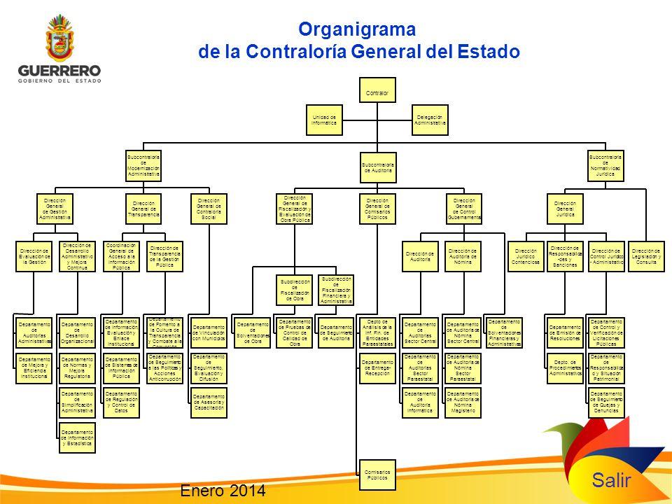 Organigrama de la Contraloría General del Estado Salir Enero 2014