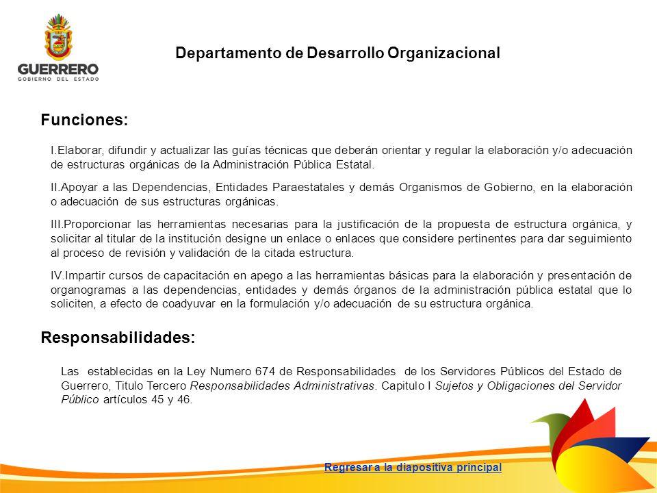 Departamento de Desarrollo Organizacional Funciones: Responsabilidades: Las establecidas en la Ley Numero 674 de Responsabilidades de los Servidores P
