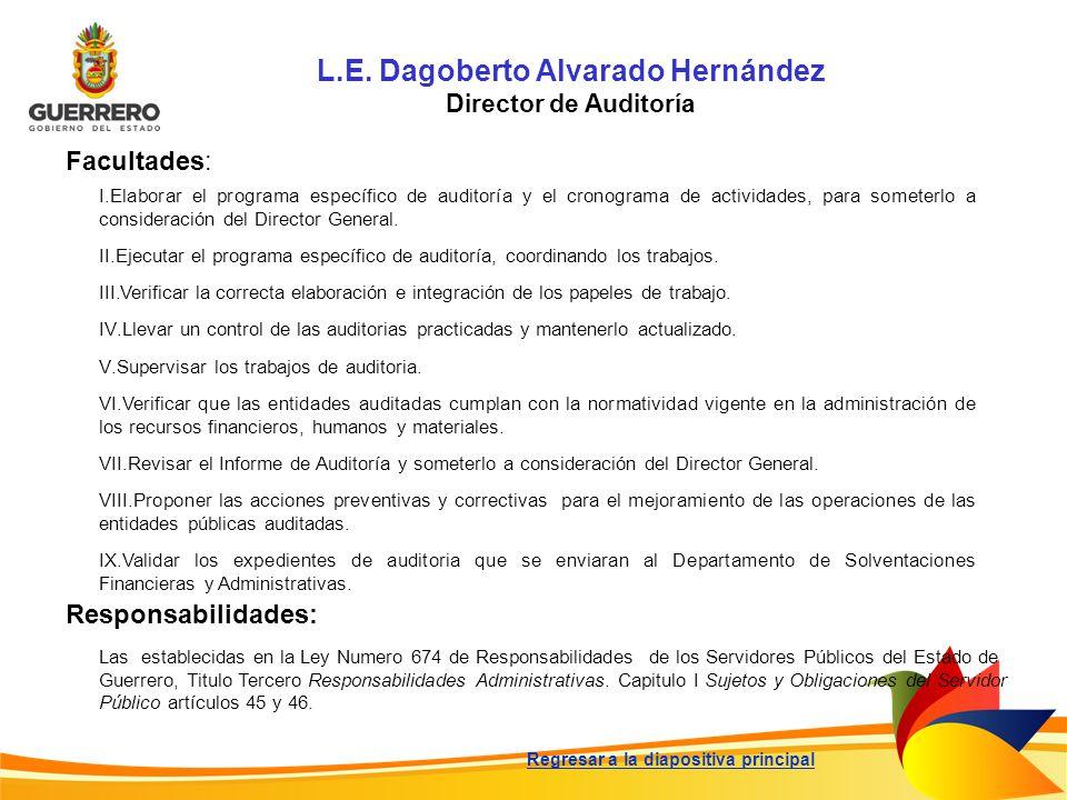 L.E. Dagoberto Alvarado Hernández Director de Auditoría Facultades: Responsabilidades: Las establecidas en la Ley Numero 674 de Responsabilidades de l