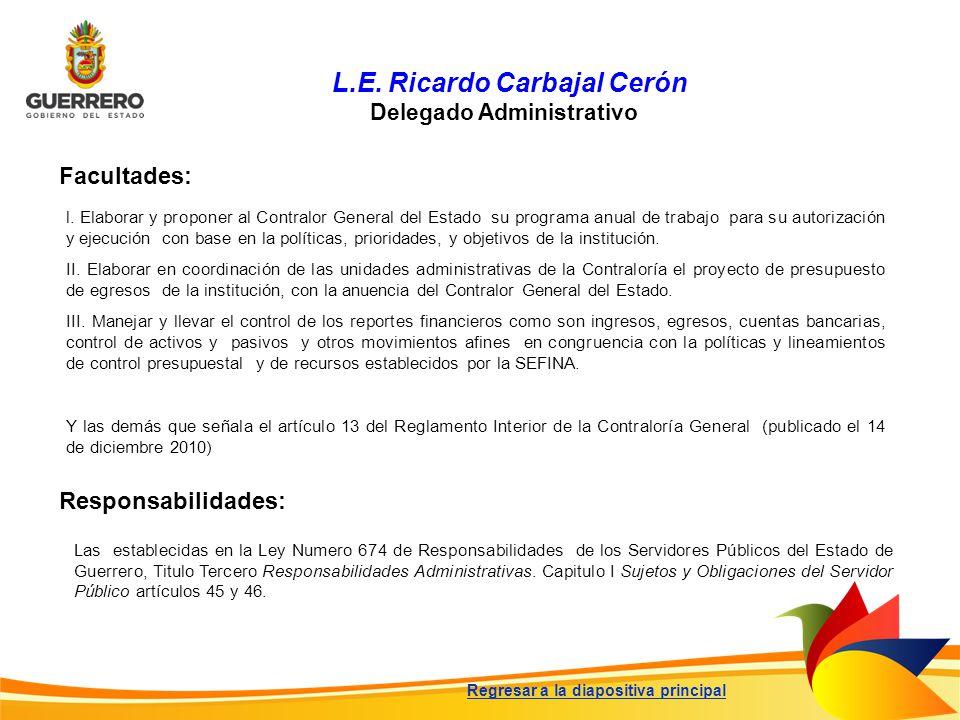 L.E. Ricardo Carbajal Cerón Delegado Administrativo Facultades: Responsabilidades: l. Elaborar y proponer al Contralor General del Estado su programa