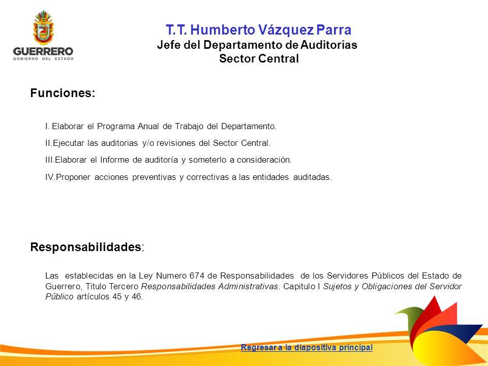 T.T. Humberto Vázquez Parra Jefe del Departamento de Auditorías Sector Central Funciones: Responsabilidades: Las establecidas en la Ley Numero 674 de