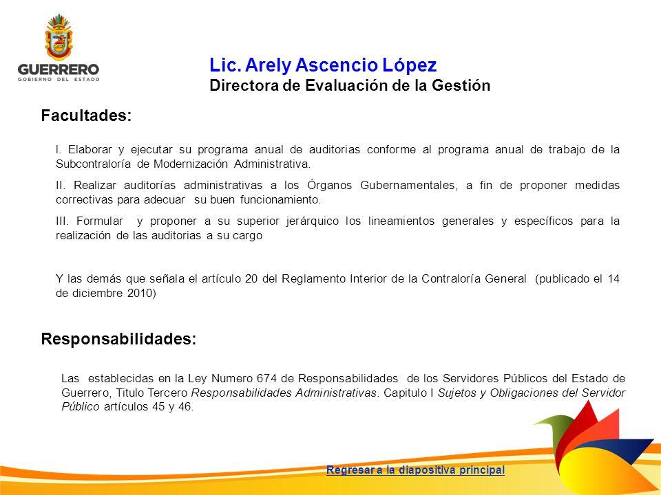 Lic. Arely Ascencio López Directora de Evaluación de la Gestión Facultades: Responsabilidades: l. Elaborar y ejecutar su programa anual de auditorias