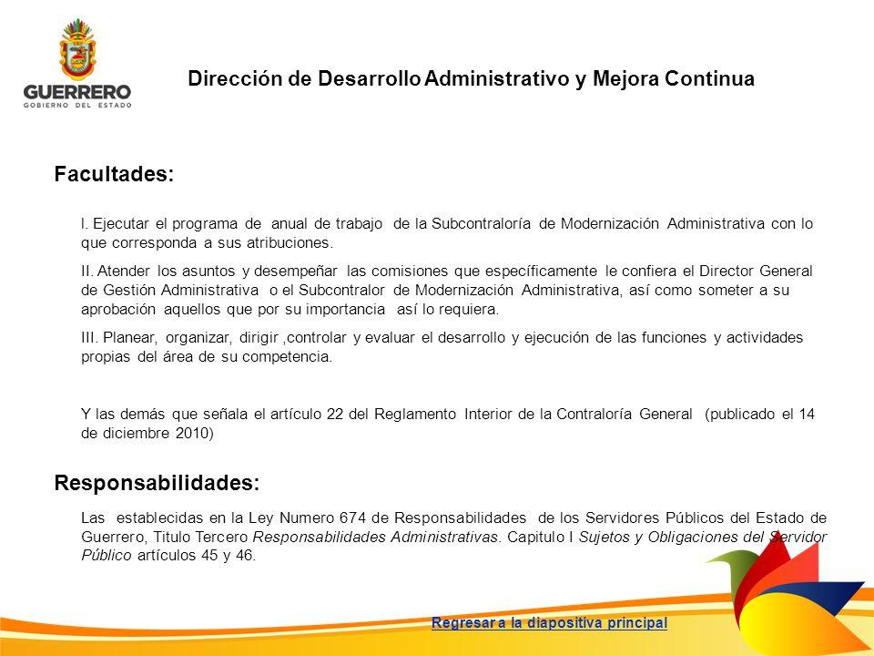 Dirección de Desarrollo Administrativo y Mejora Continua Facultades: Responsabilidades: l. Ejecutar el programa de anual de trabajo de la Subcontralor