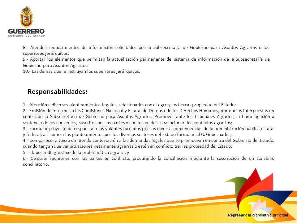 Gracias por entrar al Organigrama de la SUBSECRETARIA DE GOBIERNO PARA ASUNTOS AGRARIOS