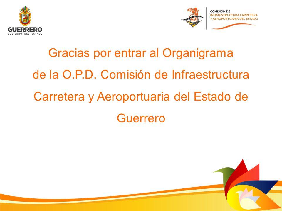 Gracias por entrar al Organigrama de la O.P.D. Comisión de Infraestructura Carretera y Aeroportuaria del Estado de Guerrero