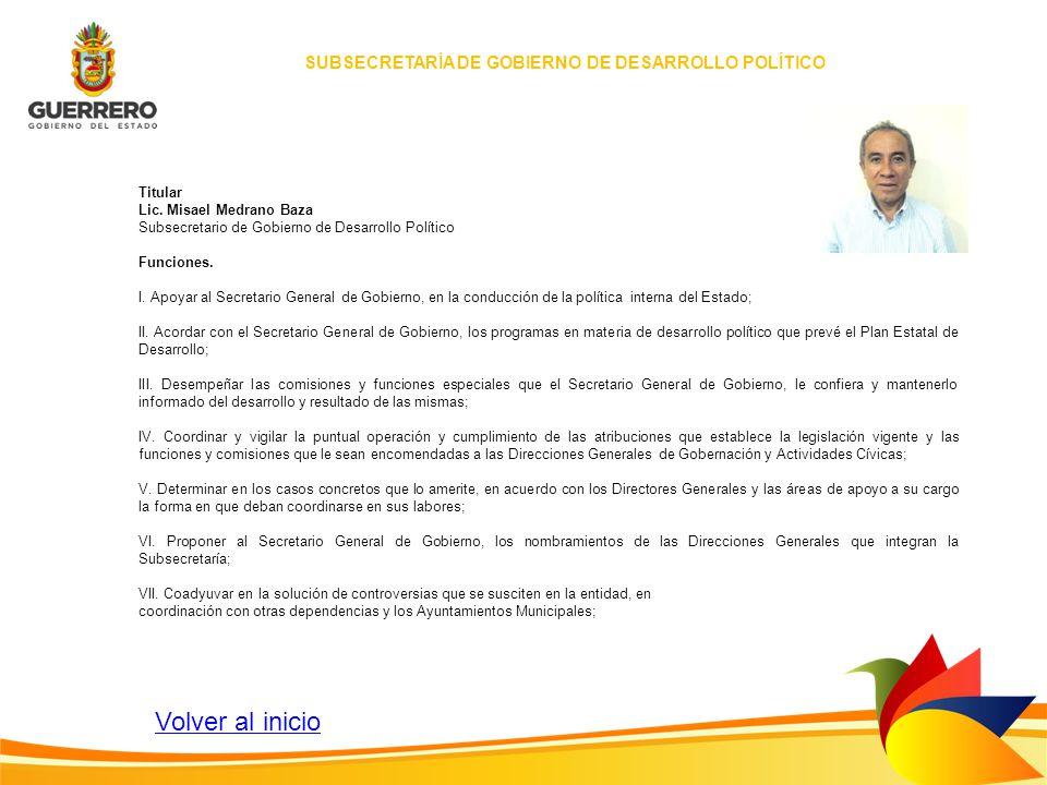 Titular Lic. Misael Medrano Baza Subsecretario de Gobierno de Desarrollo Político Funciones. I. Apoyar al Secretario General de Gobierno, en la conduc