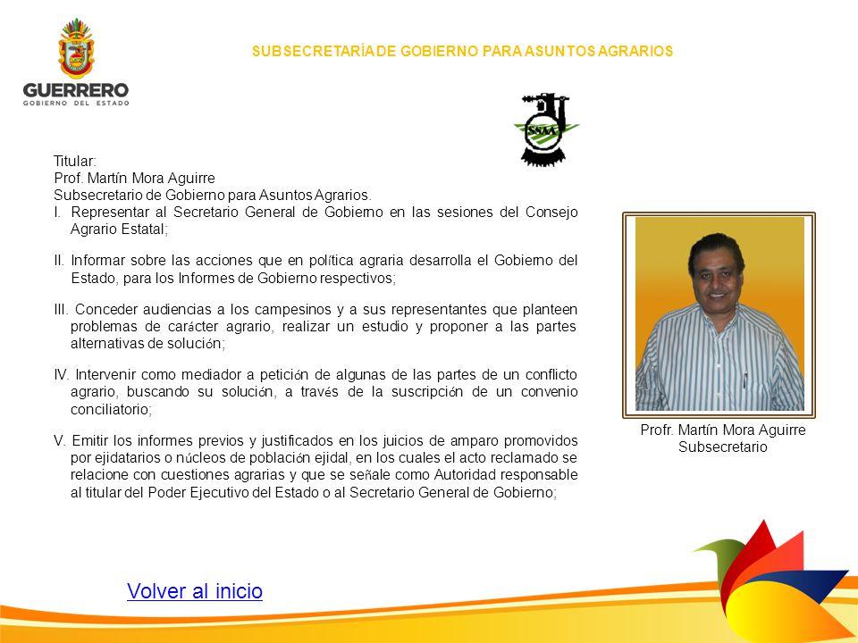 Titular: Prof. Martín Mora Aguirre Subsecretario de Gobierno para Asuntos Agrarios. I.Representar al Secretario General de Gobierno en las sesiones de