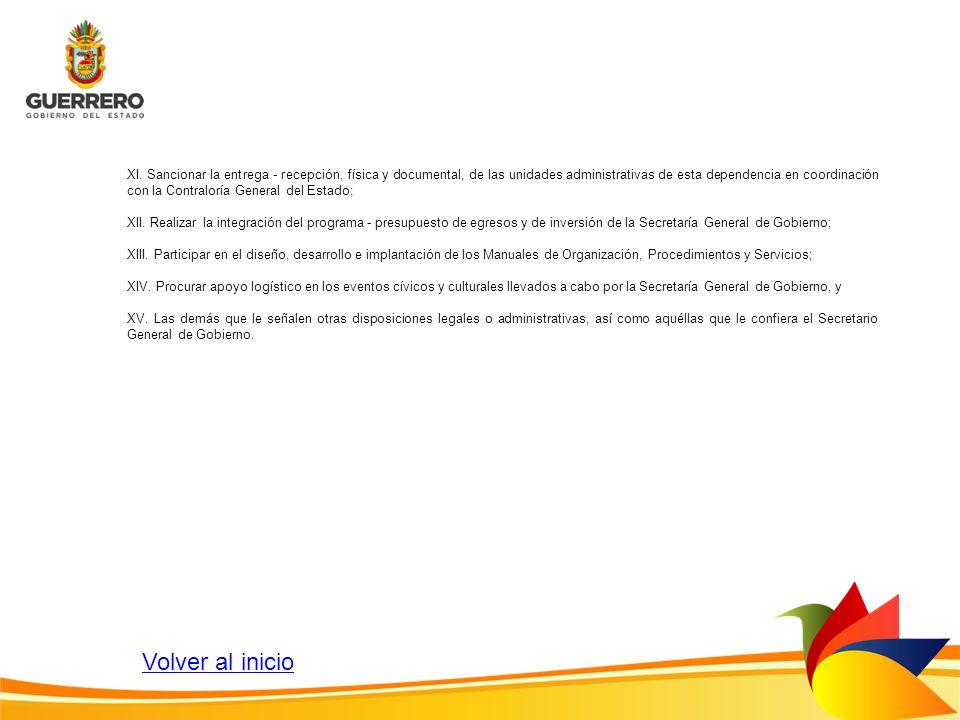 SUBSECRETARÍA DE GOBIERNO PARA ASUNTOS JURIDICOS Y DE DERECHOS HUMANOS Titular: Lic.