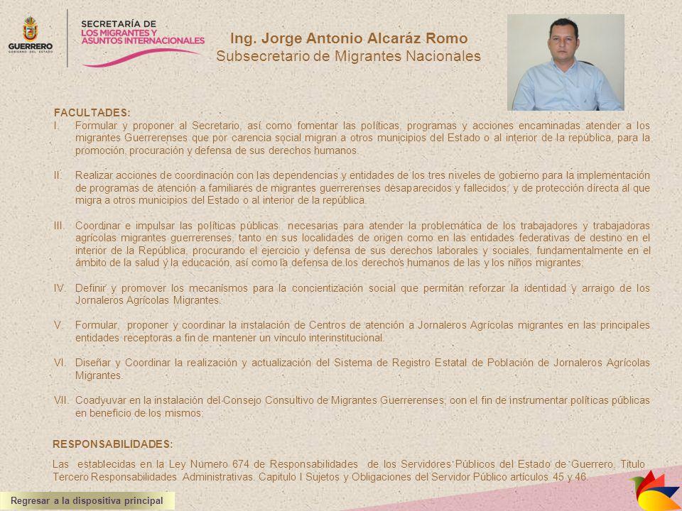 Ing. Jorge Antonio Alcaráz Romo Subsecretario de Migrantes Nacionales FACULTADES: I.Formular y proponer al Secretario, así como fomentar las políticas