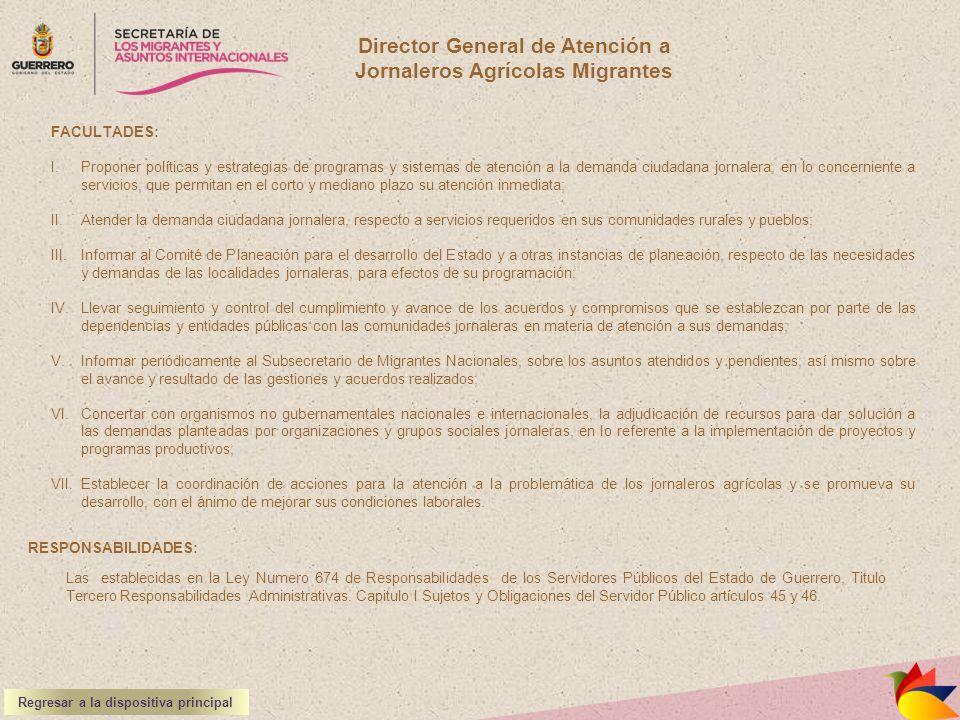 Director General de Atención a Jornaleros Agrícolas Migrantes FACULTADES: I.Proponer políticas y estrategias de programas y sistemas de atención a la