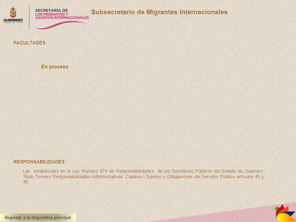 Subsecretario de Migrantes Internacionales FACULTADES: RESPONSABILIDADES: Las establecidas en la Ley Numero 674 de Responsabilidades de los Servidores