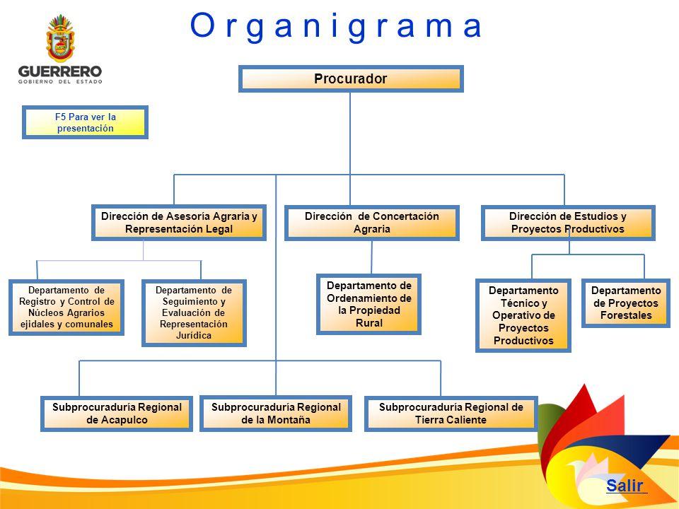Procurador Dirección de Asesoría Agraria y Representación Legal Salir O r g a n i g r a m a Departamento Técnico y Operativo de Proyectos Productivos