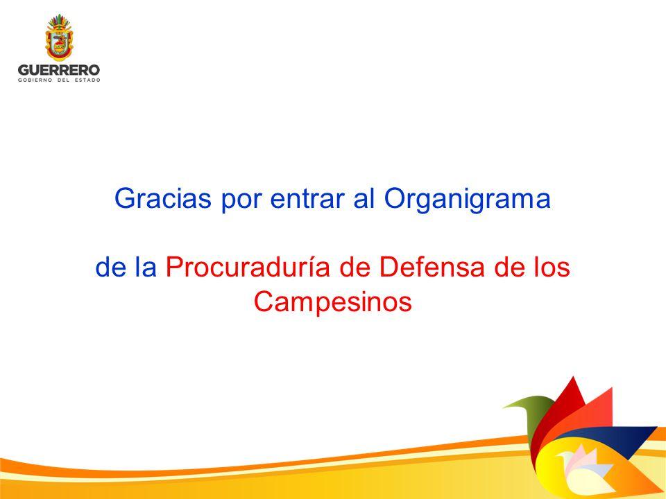 Gracias por entrar al Organigrama de la Procuraduría de Defensa de los Campesinos