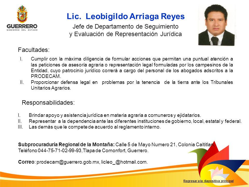 Facultades: Responsabilidades: Regresar a la diapositiva principal I.Coordinar la ejecución de actividades de las áreas bajo mi responsabilidad.