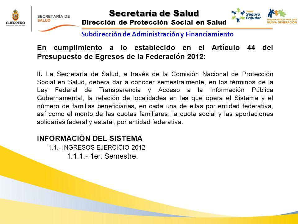 Secretaría de Salud Dirección de Protección Social en Salud 1.1.- INGRESOS EJERCICIO 2012