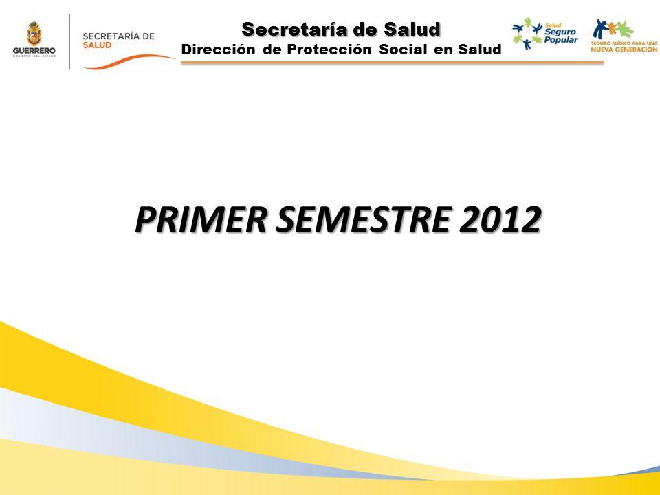 Secretaría de Salud Dirección de Protección Social en Salud PRIMER SEMESTRE 2012