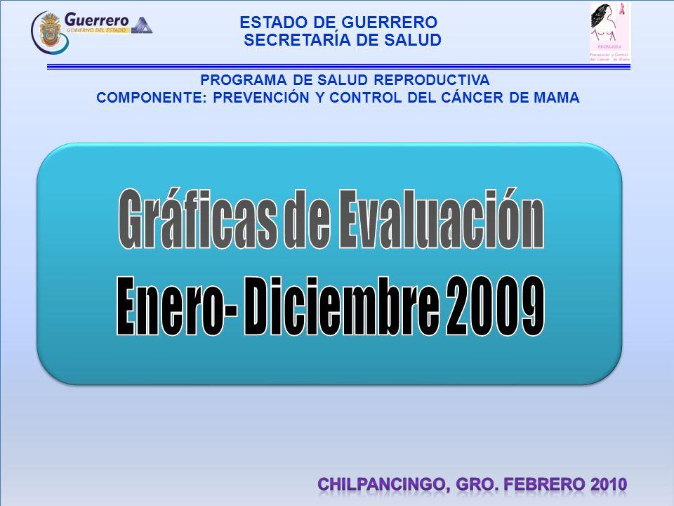 ESTADO DE GUERRERO PROGRAMA DE SALUD REPRODUCTIVA COMPONENTE: PREVENCIÓN Y CONTROL DEL CÁNCER DE MAMA SECRETARÍA DE SALUD DETECCIONES DE CÁNCER DE MAMA (EXPLORACIÓN CLÍNICA) EN MUJERES DE 25 Y MAS AÑOS POR JURISDICCIÓN SANITARIA, COMPARATIVO ENERO-DICIEMBRE 2008-2009 FUENTE: SICAM 2008-2009