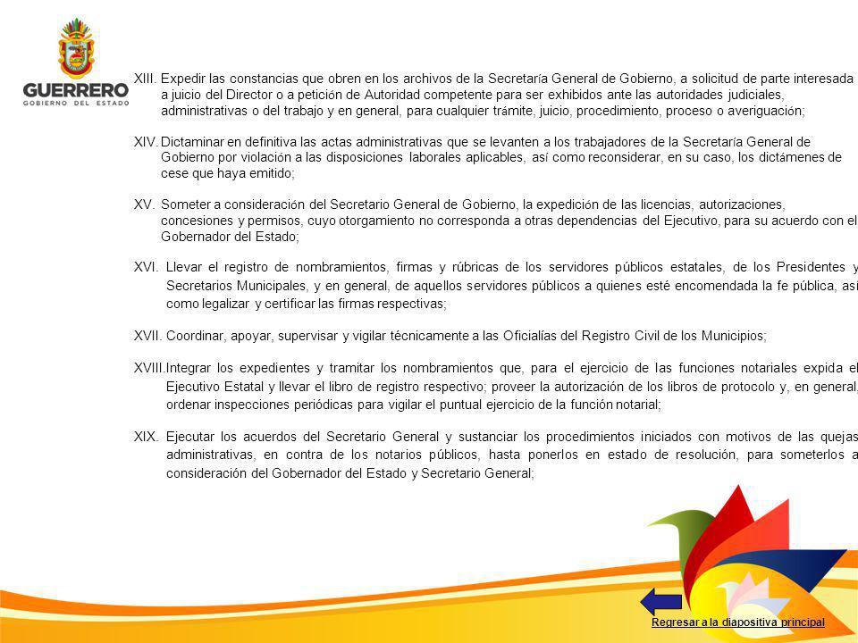 Responsabilidades: Regresar a la diapositiva principal Dirigir, coordinar y controlar las actividades de la Dirección General de Defensoría de Oficio.