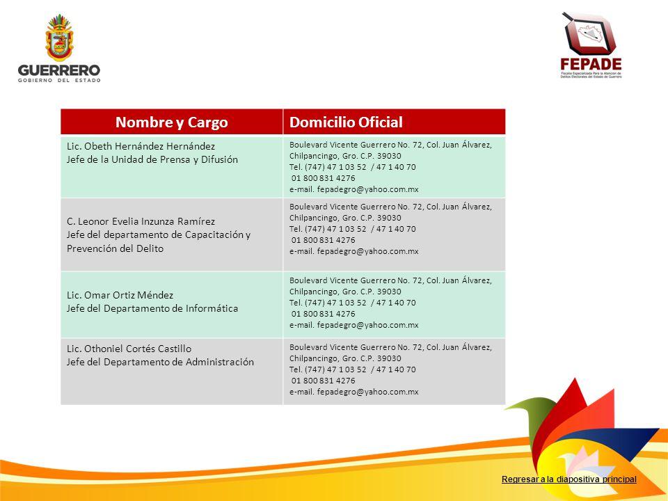 Regresar a la diapositiva principal Nombre y CargoDomicilio Oficial Lic. Obeth Hernández Hernández Jefe de la Unidad de Prensa y Difusión Boulevard Vi