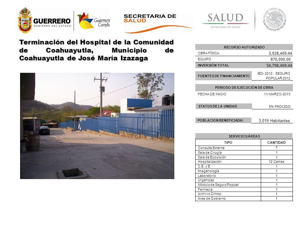 RECURSO AUTORIZADO OBRA FÍSICA 3,928,469.44 EQUIPO 870,000.00 INVERSIÓN TOTAL $4,798,469.44 PERIODO DE EJECUCIÓN DE OBRA FECHA DE INICIO 11-MARZO-2013 FUENTES DE FINANCIAMIENTO IED- 2012, SEGURO POPULAR 2012 POBLACION BENEFICIADA: 3,019 Habitantes Terminación del Hospital de la Comunidad de Coahuayutla, Municipio de Coahuayutla de José María Izazaga STATUS DE LA UNIDAD EN PROCESO SERVICIOS/ÁREAS TIPOCANTIDAD Consulta Externa7 Sala de Cirugía1 Sala de Expulsión1 Hospitalización12 Camas C.E.