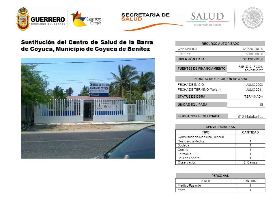 RECURSO AUTORIZADO OBRA FÍSICA$1,628,280.00 EQUIPO$500,000.00 INVERSIÓN TOTAL$2,128,280.00 PERIODO DE EJECUCIÓN DE OBRA FECHA DE INICIOJULIO 2008 FECHA DE TERMINO (Nota 1)JULIO 2011 STATUS DE OBRATERMINADA UNIDAD EQUIPADASI Sustitución del Centro de Salud de la Barra de Coyuca, Municipio de Coyuca de Benítez SERVICIOS/ÁREAS TIPOCANTIDAD Consultorio de Medicina General2 Residencia Medica1 Bodega1 Cocina1 Farmacia1 Sala de Espera1 Observación2 Camas FUENTES DE FINANCIAMIENTO FIEF-2010, IP-2009, FONDEN-2007 PERSONAL PERFILCANTIDAD Medico Pasante1 Enfra.1 POBLACION BENEFICIADA: 810 Habitantes