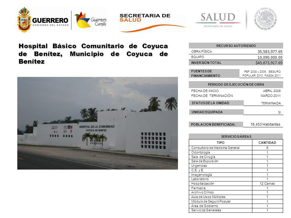 RECURSO AUTORIZADO OBRA FÍSICA 35,583,977.65 EQUIPO 10,090,000.00 INVERSIÓN TOTAL $45,673,917.65 PERIODO DE EJECUCIÓN DE OBRA FECHA DE INICIO ABRIL 2008 FECHA DE TERMINACIÓNMARZO 2011 FUENTES DE FINANCIAMIENTO PEF 2008 y 2009, SEGURO POPULAR 2010, FASSA 2011 POBLACION BENEFICIADA: 16,453 Habitantes Hospital Básico Comunitario de Coyuca de Benítez, Municipio de Coyuca de Benítez SERVICIOS/ÁREAS TIPOCANTIDAD Consultorio de Medicina General6 Odontología1 Sala de Cirugía1 Sala de Expulsión1 Urgencias1 C.E.