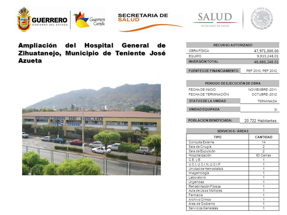 RECURSO AUTORIZADO OBRA FÍSICA 47,971,000.00 EQUIPO 9,915,248.01 INVERSIÓN TOTAL 48,886,248.01 PERIODO DE EJECUCIÓN DE OBRA FECHA DE INICIO NOVIEMBRE -2011 FECHA DE TERMINACIÓNOCTUBRE -2012 FUENTES DE FINANCIAMIENTOPEF 2010, PEF 2012 POBLACION BENEFICIADA: 20,722 Habitantes Ampliación del Hospital General de Zihuatanejo, Municipio de Teniente José Azueta STATUS DE LA UNIDAD TERMINADA UNIDAD EQUIPADA SI SERVICIOS / ÁREAS TIPOCANTIDAD Consulta Externa14 Sala de Cirugía2 Sala de Expulsión2 Hospitalización60 Camas C.E.