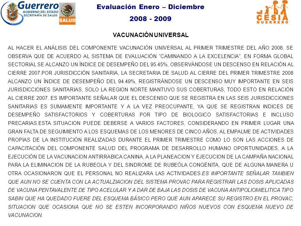 Evaluación Enero – Diciembre 2008 - 2009 AL HACER EL ANÁLISIS DEL COMPONENTE VACUNACIÓN UNIVERSAL AL PRIMER TRIMESTRE DEL AÑO 2008, SE OBSERVA QUE DE ACUERDO AL SISTEMA DE EVALUACIÓN CAMINANDO A LA EXCELENCIA, EN FORMA GLOBAL SECTORIAL SE ALCANZO UN ÍNDICE DE DESEMPEÑO DEL 95.45%, OBSERVÁNDOSE UN DESCENSO EN RELACIÓN AL CIERRE 2007.POR JURISDICCIÓN SANITARIA, LA SECRETARIA DE SALUD AL CIERRE DEL PRIMER TRIMESTRE 2008 ALCANZO UN ÍNDICE DE DESEMPEÑO DEL 94.49%, REGISTRÁNDOSE UN DESCENSO MUY IMPORTANTE EN SEIS JURISDICCIONES SANITARIAS, SOLO LA REGION NORTE MANTUVO SUS COBERTURAS, TODO ESTO EN RELACIÓN AL CIERRE 2007.
