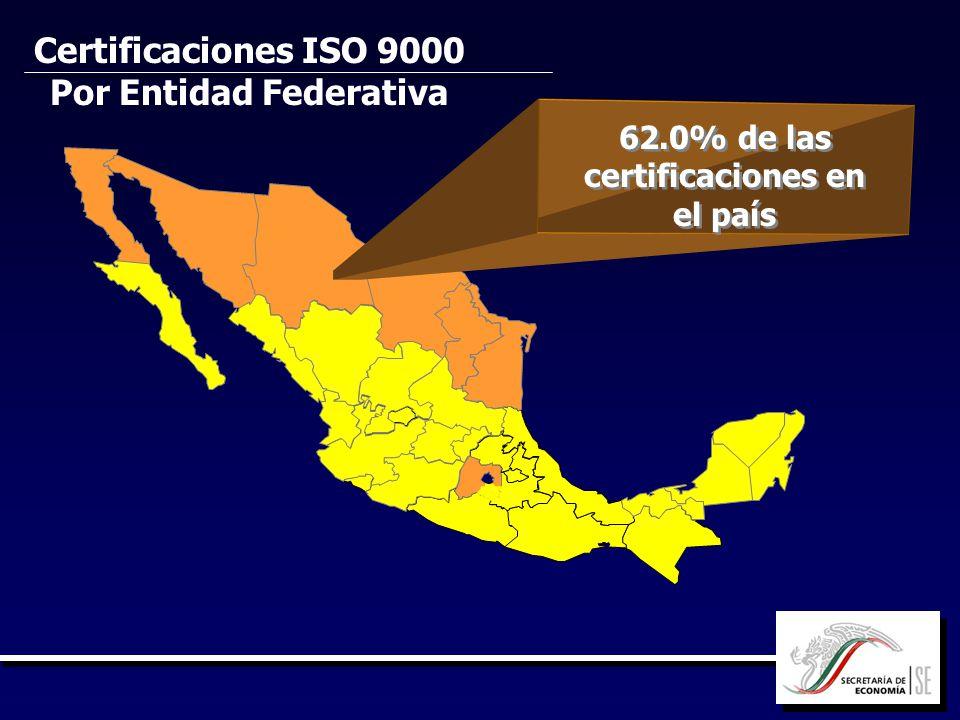 62.0% de las certificaciones en el país Certificaciones ISO 9000 Por Entidad Federativa
