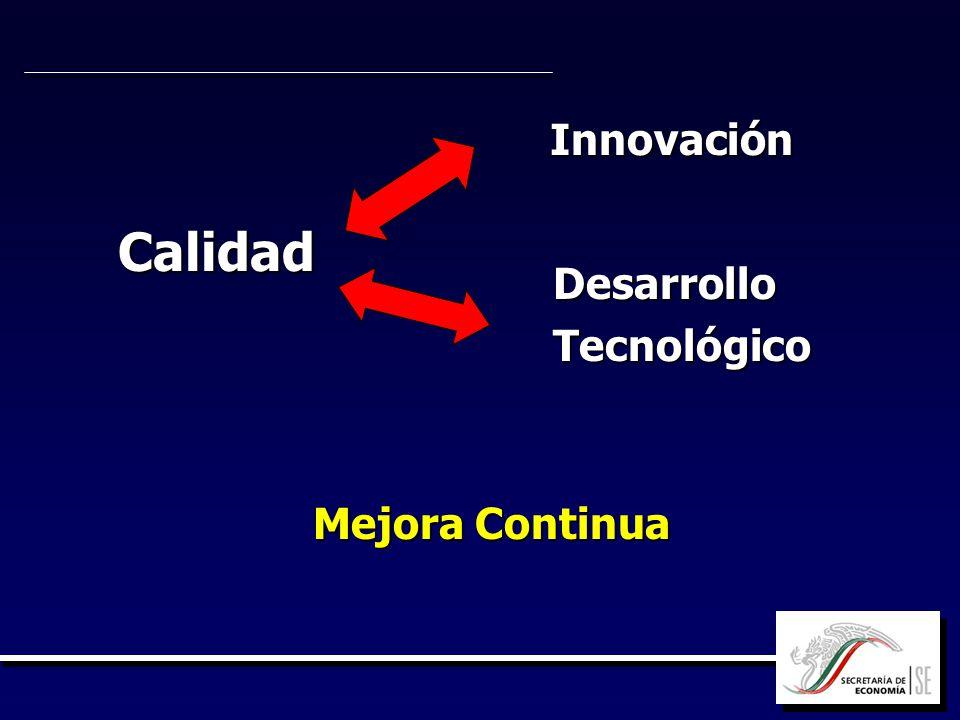 Calidad Desarrollo Tecnológico Innovación Mejora Continua