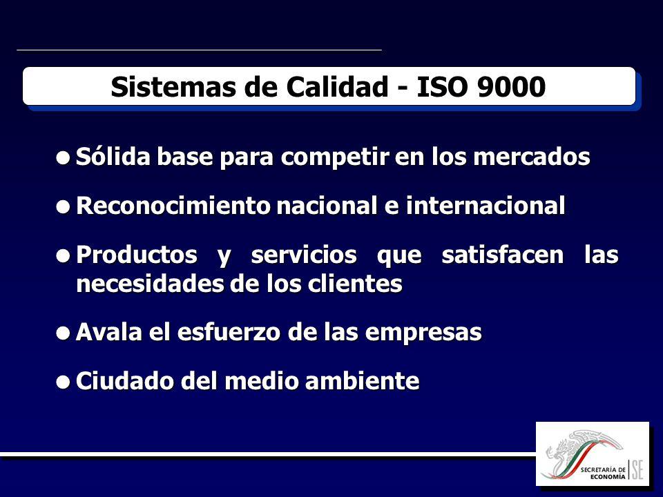 Sólida base para competir en los mercados Sólida base para competir en los mercados Reconocimiento nacional e internacional Reconocimiento nacional e