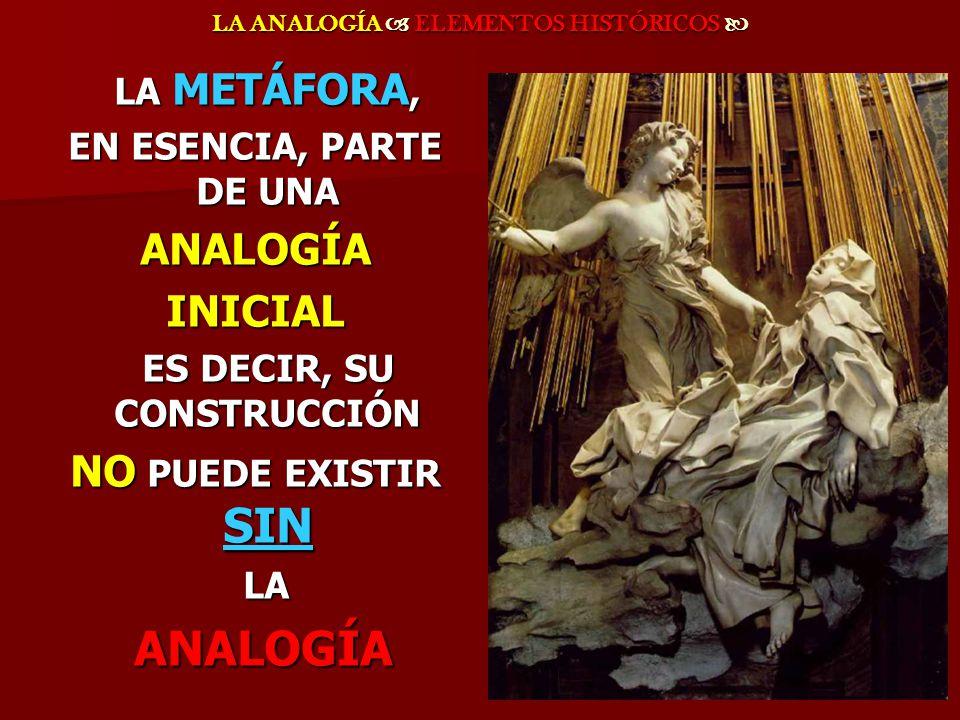 LA ANALOGÍA ELEMENTOS HISTÓRICOS LA ANALOGÍA ELEMENTOS HISTÓRICOS LA METÁFORA, EN ESENCIA, PARTE DE UNA EN ESENCIA, PARTE DE UNA ANALOGÍA ANALOGÍA INI