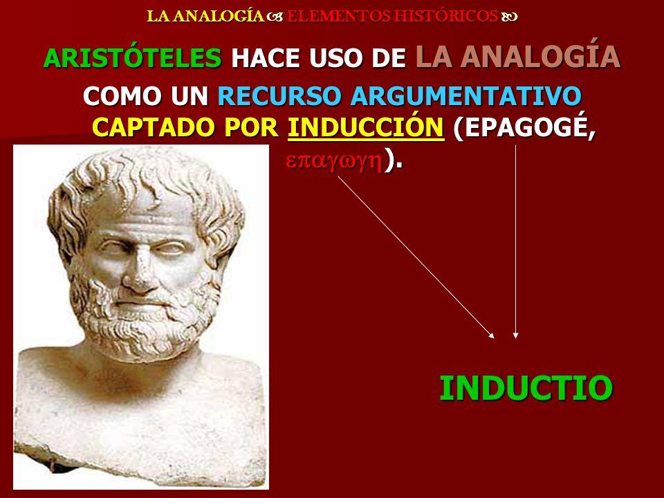 LA ANALOGÍA ELEMENTOS HISTÓRICOS LA ANALOGÍA ELEMENTOS HISTÓRICOS ARISTÓTELES HACE USO DE LA ANALOGÍA COMO UN RECURSO ARGUMENTATIVO CAPTADO POR INDUCC