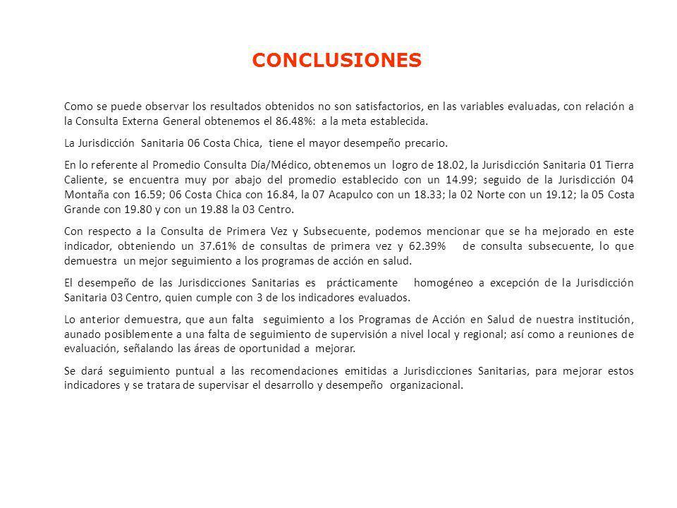 CONCLUSIONES Como se puede observar los resultados obtenidos no son satisfactorios, en las variables evaluadas, con relación a la Consulta Externa Gen