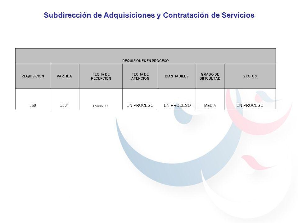 Subdirección de Adquisiciones y Contratación de Servicios REQUISIONES EN PROCESO REQUISICIONPARTIDA FECHA DE RECEPCIÓN FECHA DE ATENCION DIAS HÁBILES GRADO DE DIFICULTAD STATUS 3603304 17/09/2009 EN PROCESO MEDIA EN PROCESO
