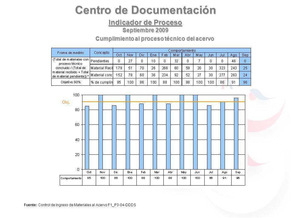 Centro de Documentación Indicador de Proceso Septiembre 2009 Fuente: Control de Ingreso de Materiales al Acervo F1_P3-04-DDDS Cumplimiento al proceso técnico del acervo Obj.