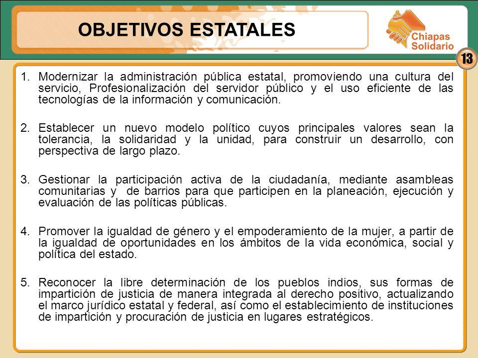 13 1.Modernizar la administración pública estatal, promoviendo una cultura del servicio, Profesionalización del servidor público y el uso eficiente de
