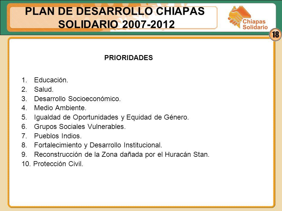 18 PLAN DE DESARROLLO CHIAPAS SOLIDARIO 2007-2012 1. Educación. 2. Salud. 3. Desarrollo Socioeconómico. 4. Medio Ambiente. 5. Igualdad de Oportunidade