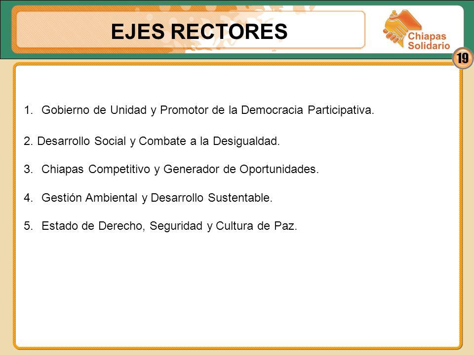 19 2. Desarrollo Social y Combate a la Desigualdad. 3.Chiapas Competitivo y Generador de Oportunidades. 4.Gestión Ambiental y Desarrollo Sustentable.