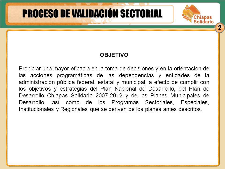 13 1.Modernizar la administración pública estatal, promoviendo una cultura del servicio, Profesionalización del servidor público y el uso eficiente de las tecnologías de la información y comunicación.